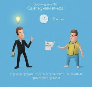 Разработка сайтов Калининград